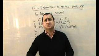 Download 6 Types of Market Failure Video