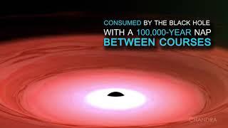 Download A Quick Look at SDSS J1354+1327 Video