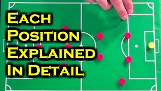 Download Soccer Positions : Which Positions In Soccer Should I Play? Video