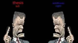 Download Hegalian Dialectic Video
