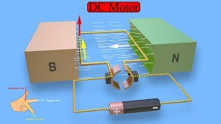 Download Working Principle of DC Motor (animation of elementary model) Video