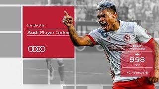 Download Josef Martínez: Unleash the Beast | Inside the Audi Player Index Video