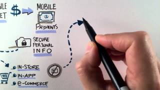 Download The Latest in Payment Technologies Video