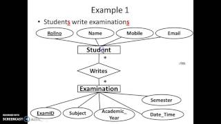Download ER Diagram Sample Problem Statements Video 1 Video