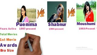 Download Purnima vs Shabnur vs Moushumi Acting Comparison #Height,Weight,Total Movies,Figure,Family and More. Video