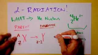 Download Alpha Particles   Nuclear Radiation Explained   Doc Physics Video