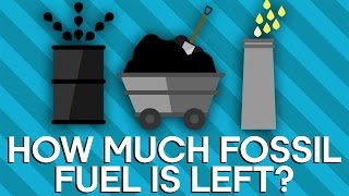 Download Will Fossil Fuels Run Out? | Earth Lab Video