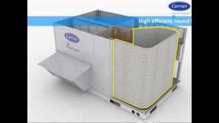 Download Carrier Packaged Rooftop Units Video