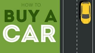 Download How to Buy A Car | The 20/4/10 Rule Explained Video