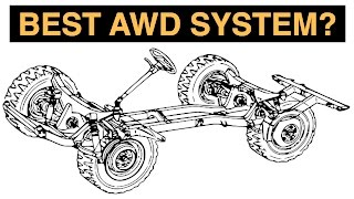 Download What Is The Best AWD System? Video