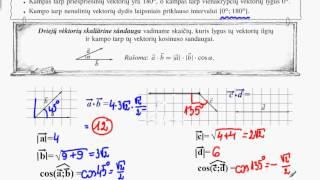 Download Dauginame vektorius Video