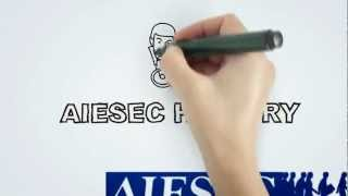 Download AIESEC History Video