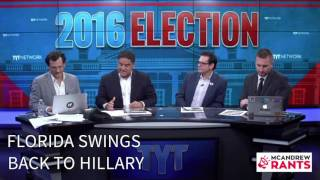 Download The Ultimate TYT Election 2016 Meltdown - From Smug To Insane in Under 8 Quality Minutes Video