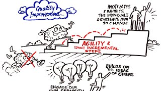 Download Quality Improvement in Healthcare Video