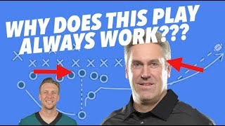 Download WHY does the PHILLY SPECIAL ALWAYS WORK in the NFL? Video