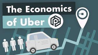 Download The Economics of Uber Video