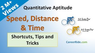 Download Speed, Distance & Time - Shortcuts & Tricks for Placement Tests, Job Interviews & Exams Video