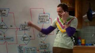 Download The Big Bang Theory - The Friendship Algorithm Video