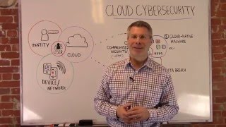 Download Cloud Cybersecurity in Under 5 Minutes Video