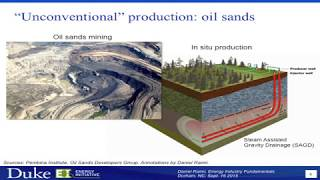 Download Introduction to the Oil and Gas Sector Video