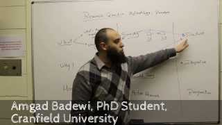 Download Research Question, Methodology, and Paradigm (English Part-1) Video