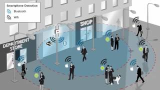 Download The Proximity Marketing Focus Video