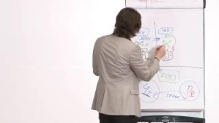 Download План изучения иностранного языка. Эффективный английский от Advance. 12+ Video
