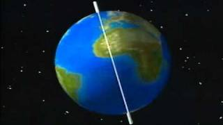 Download Maps and Globes Video
