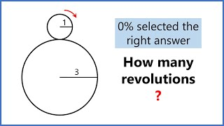 Download Everyone Got This SAT Math Question Wrong Video
