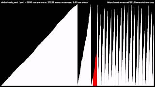 Download 15 Sorting Algorithms in 6 Minutes Video