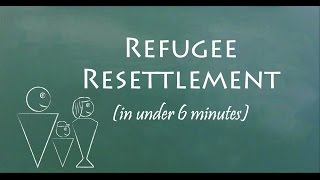 Download Understand Refugee Resettlement in 6 Minutes Video