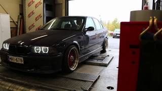 Download BTCF Oulu Connection Dyno meet 2017 Video