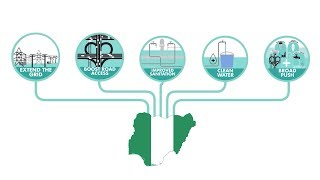 Download Building Nigeria's future Video