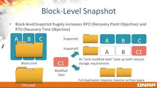 Download Understanding and Utilizing Snapshot Technology from QNAP Video