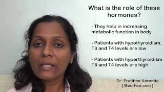 Download Thyroid Profile - T3, T4 and TSH Explained Video