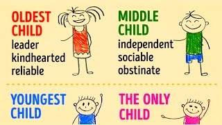 Download HOW BIRTH ORDER CAN SHAPE YOUR PERSONALITY ?! Video