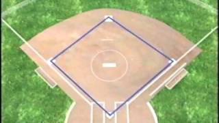 Download The Game of Softball Video