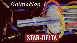 Download Understanding STAR-DELTA Starter ! Video