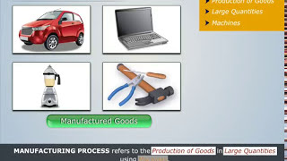 Download Types of Manufacturing Process - Magic Marks Video
