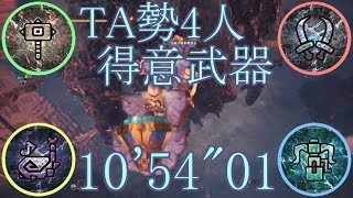 Download 【MHW】歴戦王ゾラ・マグダラオス 4pt 10'54″01【双剣視点】Arch Tempered Zorah Magdaros 4P Dual Blades ViewPoint Video