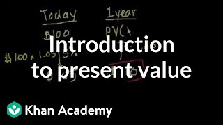 Download Introduction to present value | Interest and debt | Finance & Capital Markets | Khan Academy Video