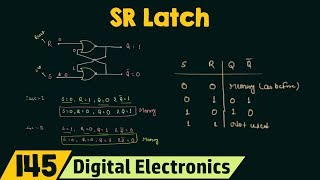 Download SR Latch   NOR and NAND SR Latch Video