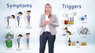 Download Confirming the Diagnosis of Asthma Video