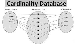 Download Database - Database CARDINALITY [ with examples ] Video
