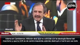 Download *INTERNA EN CAMBIEMOS* Alfonsín destruyó a Elisa Carrió Video