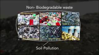 Download Soil Pollution Video
