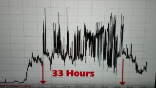Download Breaking: ″33 Hours Of Radiation Wave Nibiru Winds″ Video