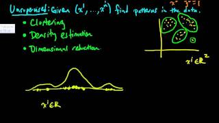 Download (ML 1.3) What is unsupervised learning? Video