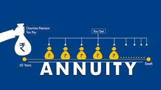 Download What is an ANNUITY and how does it work? Video