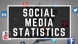 Download Social Media Statistics 2018 - Social Media Stats - Interesting for Marketing Video